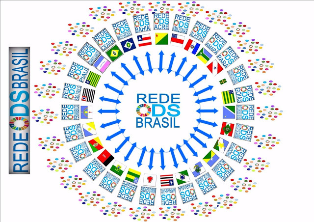 3º Encontro Nacional da Rede ODS Brasil