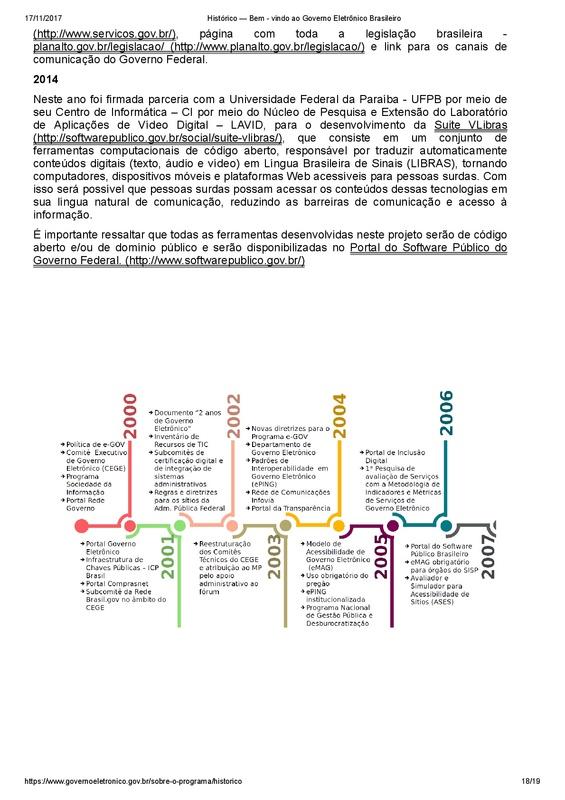 Histórico do Programa de Governo Eletrônico Brasileiro
