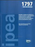 Mulheres e homens em ocupação de cargos de Direção e Assessoramento Superior (Das) na carreira de Especialista em Políticas Públicas e Gestão Governamental (EPPGG)